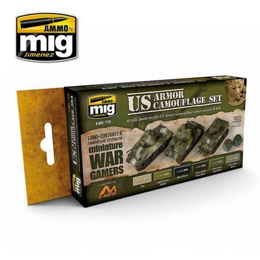 A.MIG-7119 WARGAME US ARMOR SET