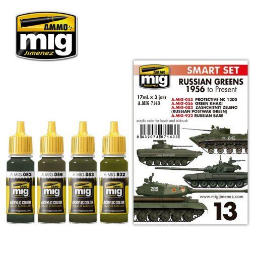 A.MIG-7143 Orosz zöld 1956-tól napjainkig - RUSSIAN GREENS - 1956 TO PRESENT