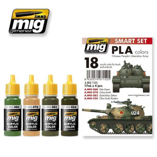 A.MIG-7152 PLA (Kínai Népi Felszabadító Hadsereg) színek