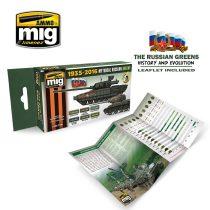 A.MIG-7160 Orosz zöld színek 1935-2016 - MYTHICAL RUSSIAN GREEN COLORS 1935-2016