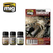 A.MIG-7404 Küzdőtér szett - FIGHTING COMPARTMENT SET