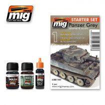 A.MIG-7407 Panzer szürke alap szett - PANZER GREY - STARTER SET