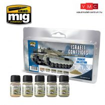 A.MIG-7454 ISRAELI CONFLICTS PIGMENT COLLECTION